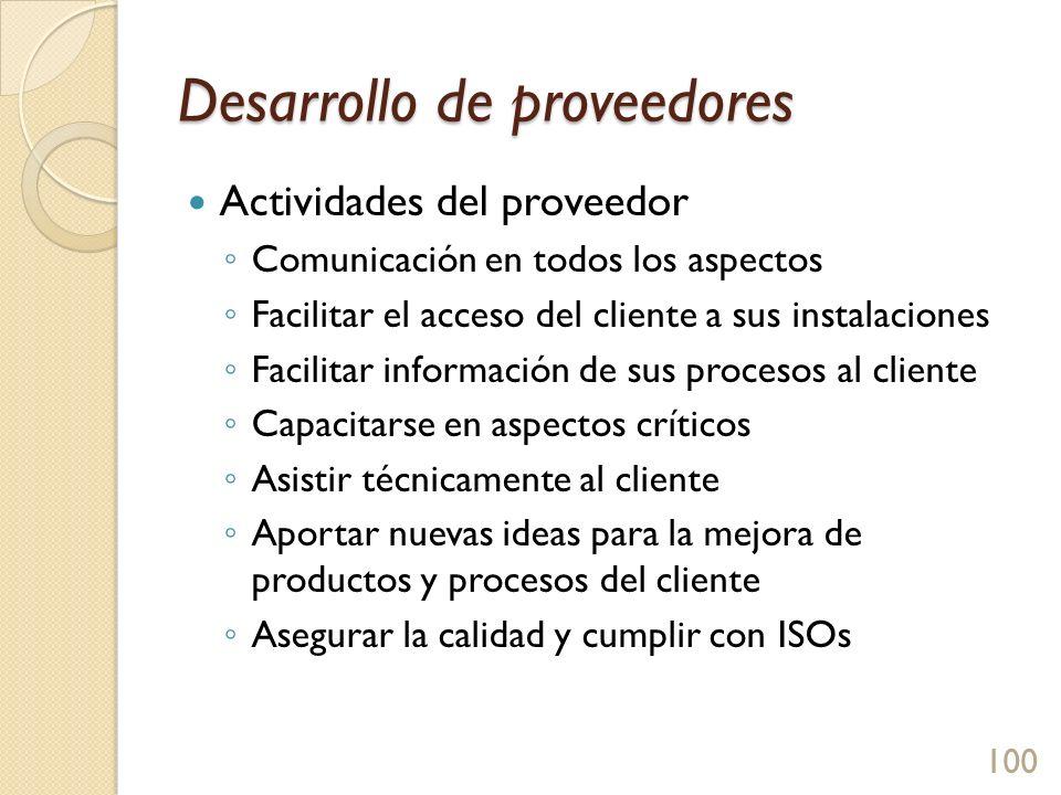 Desarrollo de proveedores Actividades del proveedor Comunicación en todos los aspectos Facilitar el acceso del cliente a sus instalaciones Facilitar información de sus procesos al cliente Capacitarse en aspectos críticos Asistir técnicamente al cliente Aportar nuevas ideas para la mejora de productos y procesos del cliente Asegurar la calidad y cumplir con ISOs 100
