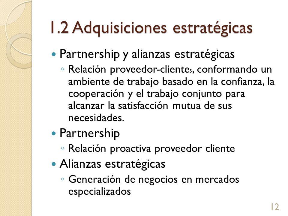 1.2 Adquisiciones estratégicas Partnership y alianzas estratégicas Relación proveedor-cliente 5, conformando un ambiente de trabajo basado en la confianza, la cooperación y el trabajo conjunto para alcanzar la satisfacción mutua de sus necesidades.