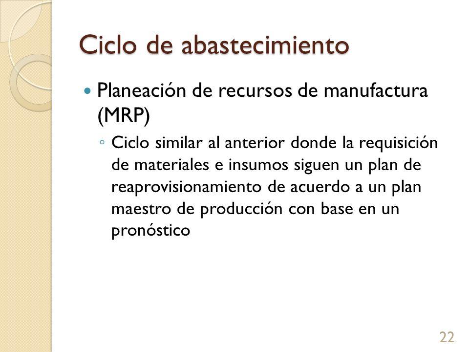 Ciclo de abastecimiento Planeación de recursos de manufactura (MRP) Ciclo similar al anterior donde la requisición de materiales e insumos siguen un plan de reaprovisionamiento de acuerdo a un plan maestro de producción con base en un pronóstico 22