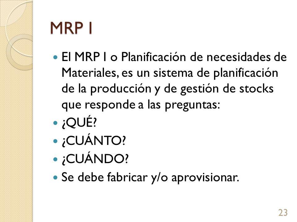 MRP I El MRP I o Planificación de necesidades de Materiales, es un sistema de planificación de la producción y de gestión de stocks que responde a las preguntas: ¿QUÉ.