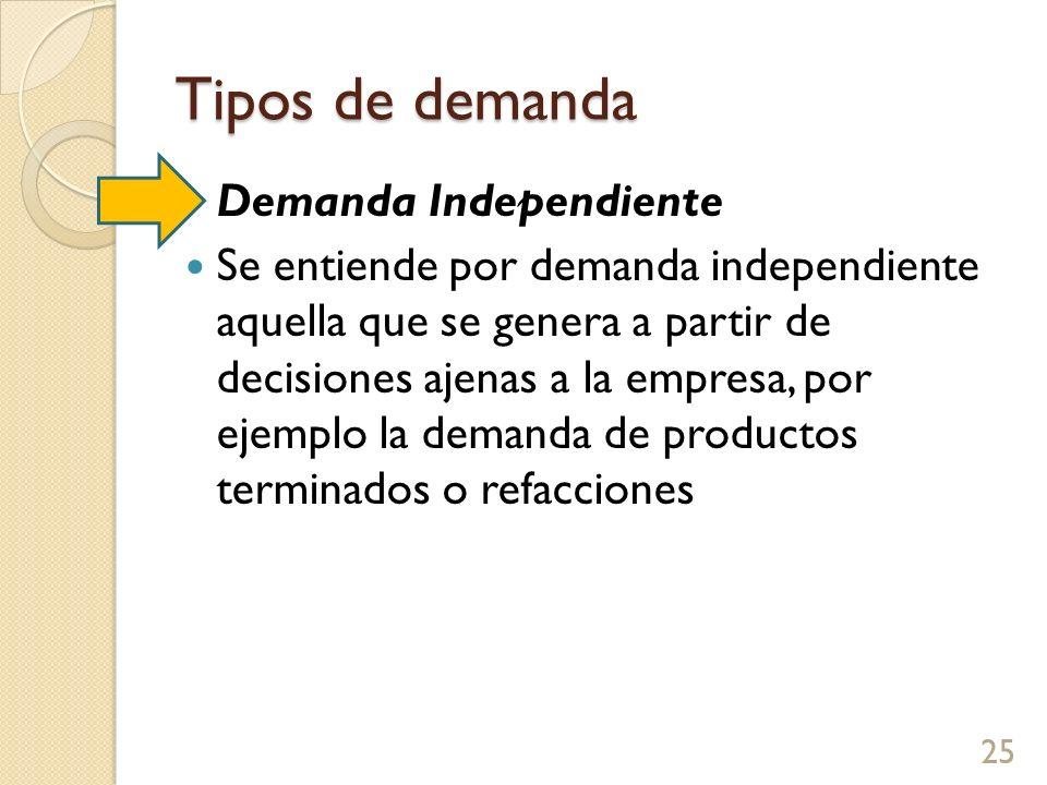 Tipos de demanda Demanda Independiente Se entiende por demanda independiente aquella que se genera a partir de decisiones ajenas a la empresa, por ejemplo la demanda de productos terminados o refacciones 25