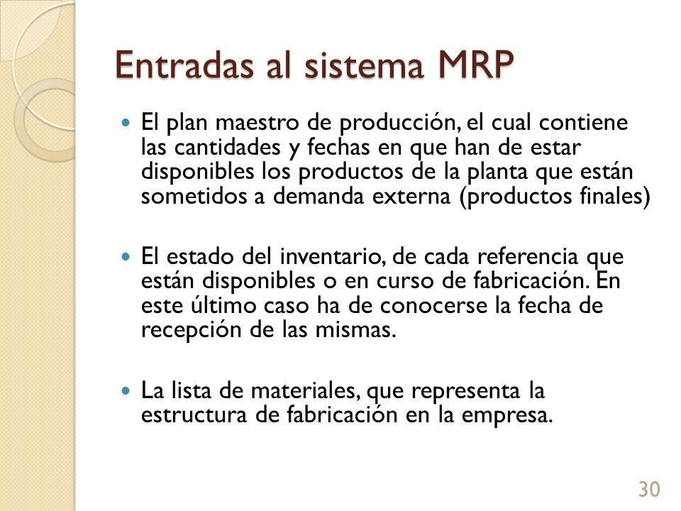 Entradas al sistema MRP El plan maestro de producción, el cual contiene las cantidades y fechas en que han de estar disponibles los productos de la planta que están sometidos a demanda externa (productos finales) El estado del inventario, de cada referencia que están disponibles o en curso de fabricación.
