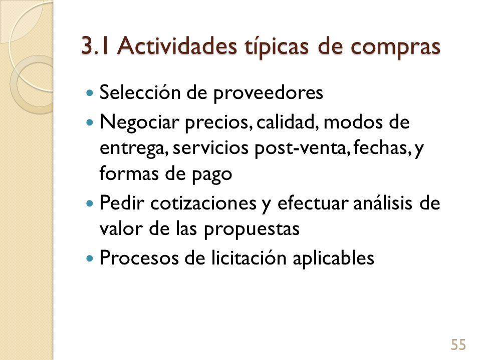 3.1 Actividades típicas de compras Selección de proveedores Negociar precios, calidad, modos de entrega, servicios post-venta, fechas, y formas de pago Pedir cotizaciones y efectuar análisis de valor de las propuestas Procesos de licitación aplicables 55