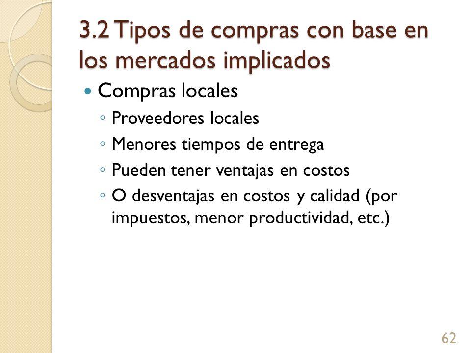 3.2 Tipos de compras con base en los mercados implicados Compras locales Proveedores locales Menores tiempos de entrega Pueden tener ventajas en costos O desventajas en costos y calidad (por impuestos, menor productividad, etc.) 62
