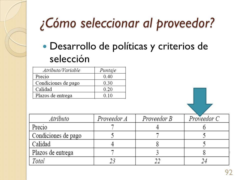 ¿Cómo seleccionar al proveedor? Desarrollo de políticas y criterios de selección 92