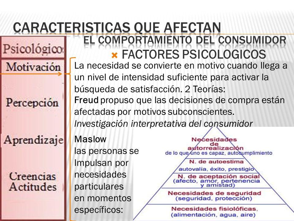 FACTORES PSICOLOGICOS La necesidad se convierte en motivo cuando llega a un nivel de intensidad suficiente para activar la búsqueda de satisfacción. 2