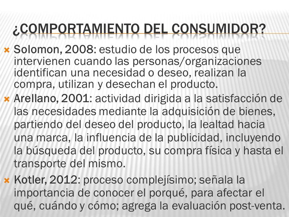 Solomon, 2008: estudio de los procesos que intervienen cuando las personas/organizaciones identifican una necesidad o deseo, realizan la compra, utili