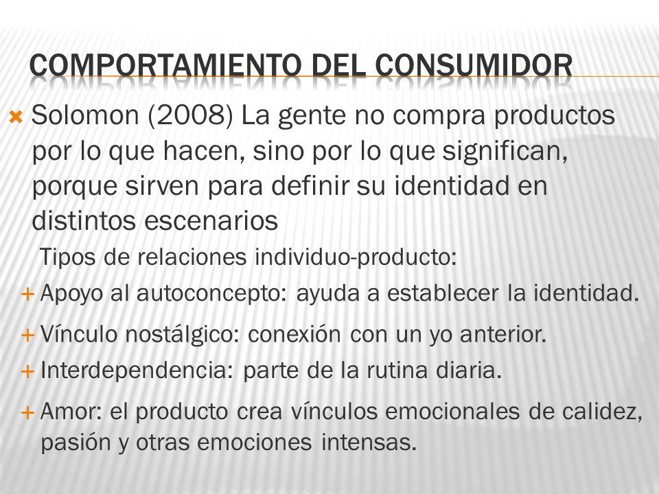 Solomon (2008) La gente no compra productos por lo que hacen, sino por lo que significan, porque sirven para definir su identidad en distintos escenar