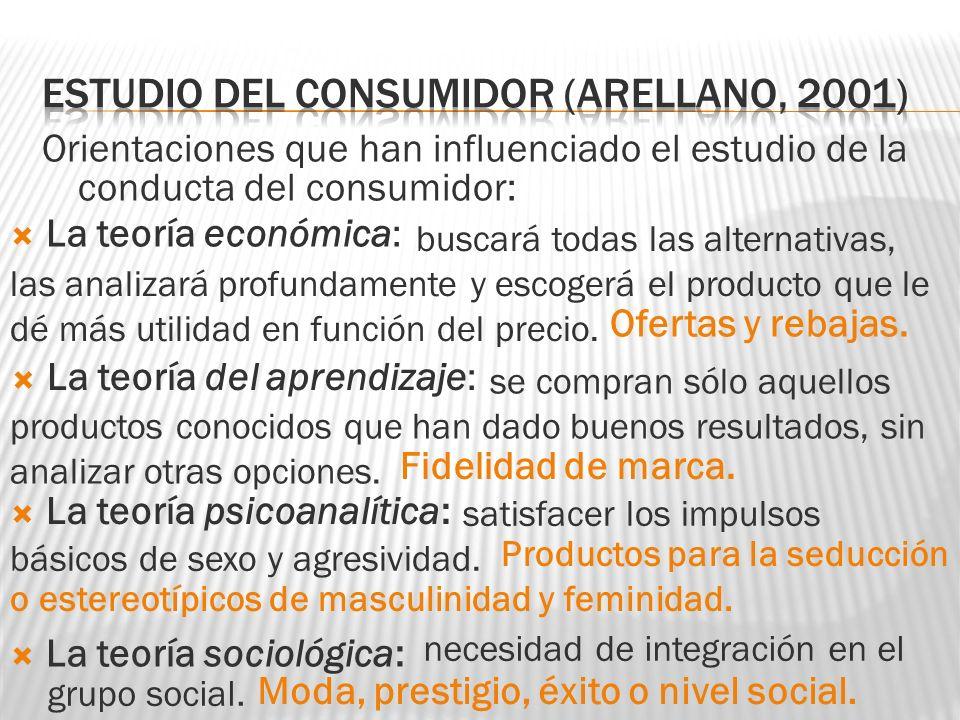 Orientaciones que han influenciado el estudio de la conducta del consumidor: La teoría sociológica: buscará todas las alternativas, las analizará prof