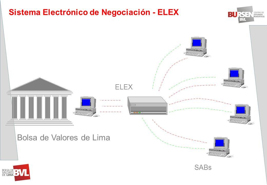 Sistema Electrónico de Negociación - ELEX Bolsa de Valores de Lima ELEX SABs