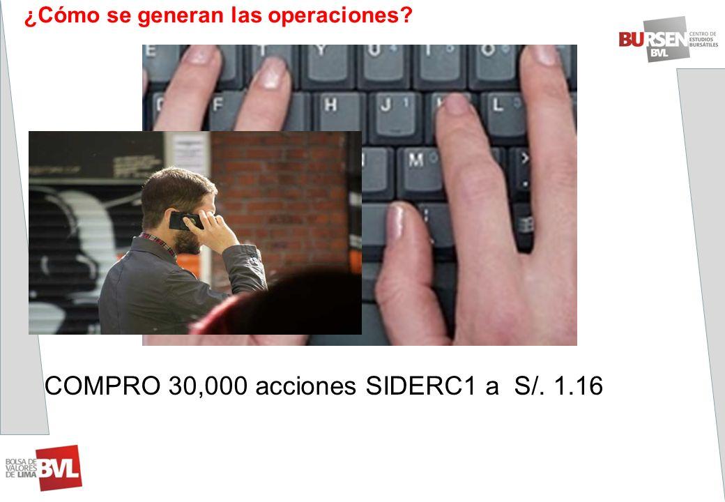 ¿Cómo se generan las operaciones? COMPRO 30,000 acciones SIDERC1 a S/. 1.16
