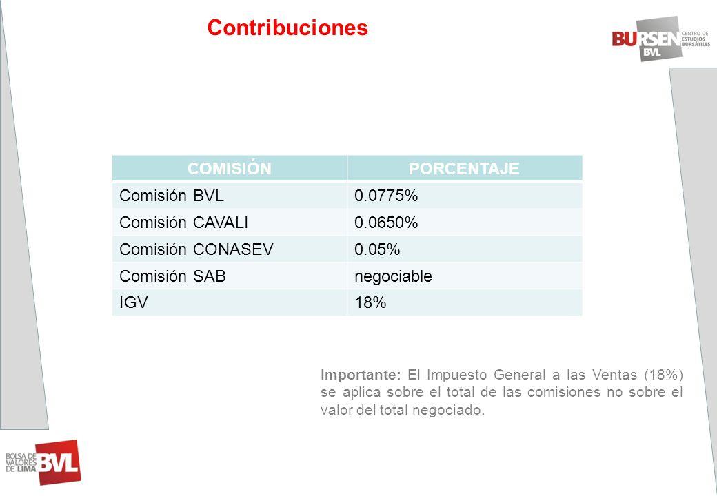 Contribuciones COMISIÓNPORCENTAJE Comisión BVL0.0775% Comisión CAVALI0.0650% Comisión CONASEV0.05% Comisión SABnegociable IGV18% Importante: El Impues