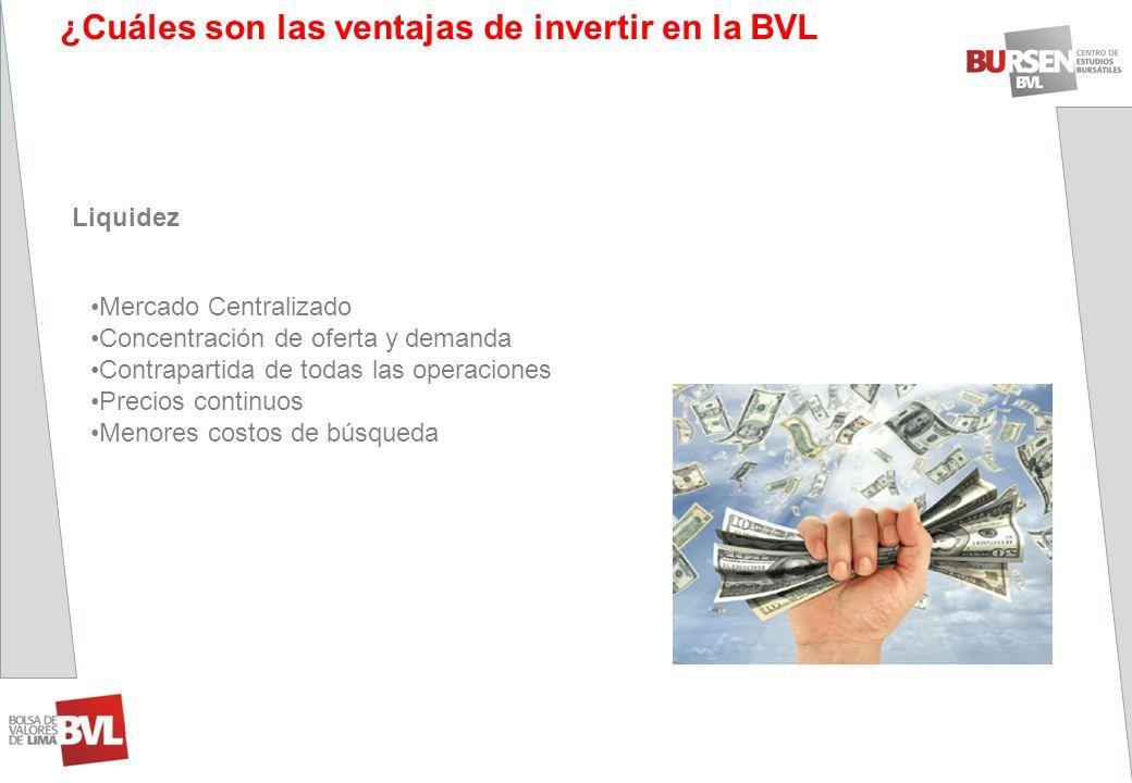 ¿Cuáles son las ventajas de invertir en la BVL? Liquidez Mercado Centralizado Concentración de oferta y demanda Contrapartida de todas las operaciones