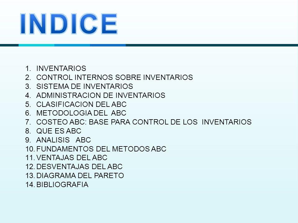 1.INVENTARIOS 2.CONTROL INTERNOS SOBRE INVENTARIOS 3.SISTEMA DE INVENTARIOS 4.ADMINISTRACION DE INVENTARIOS 5.CLASIFICACION DEL ABC 6.METODOLOGIA DEL ABC 7.COSTEO ABC: BASE PARA CONTROL DE LOS INVENTARIOS 8.QUE ES ABC 9.ANALISIS ABC 10.FUNDAMENTOS DEL METODOS ABC 11.VENTAJAS DEL ABC 12.DESVENTAJAS DEL ABC 13.DIAGRAMA DEL PARETO 14.BIBLIOGRAFIA