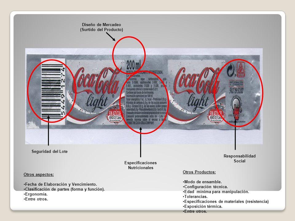 Especificaciones Nutricionales Responsabilidad Social Diseño de Mercadeo (Surtido del Producto) Seguridad del Lote Otros aspectos: Fecha de Elaboració