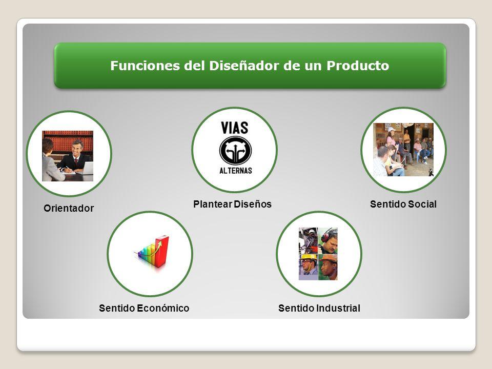 Funciones del Diseñador de un Producto Orientador Sentido Económico Plantear Diseños Sentido Industrial Sentido Social