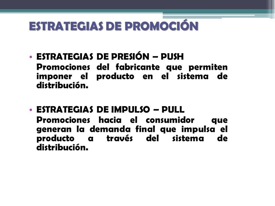 ESTRATEGIAS DE PROMOCIÓN ESTRATEGIAS DE PROMOCIÓN ESTRATEGIAS DE PRESIÓN – PUSH Promociones del fabricante que permiten imponer el producto en el sist