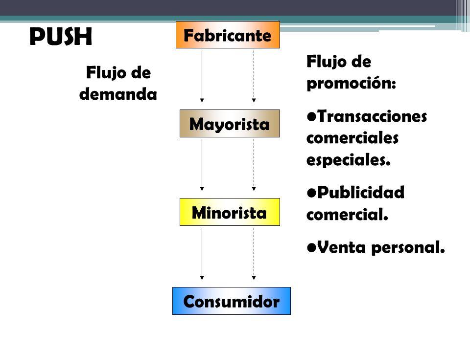 PROMOCIONES HACIA EL CONSUMIDOR AJENAS AL PRECIO Premios Promociones Conjuntas Son aquellas en que simultáneamente se ofrecen los artículos de varias empresas.