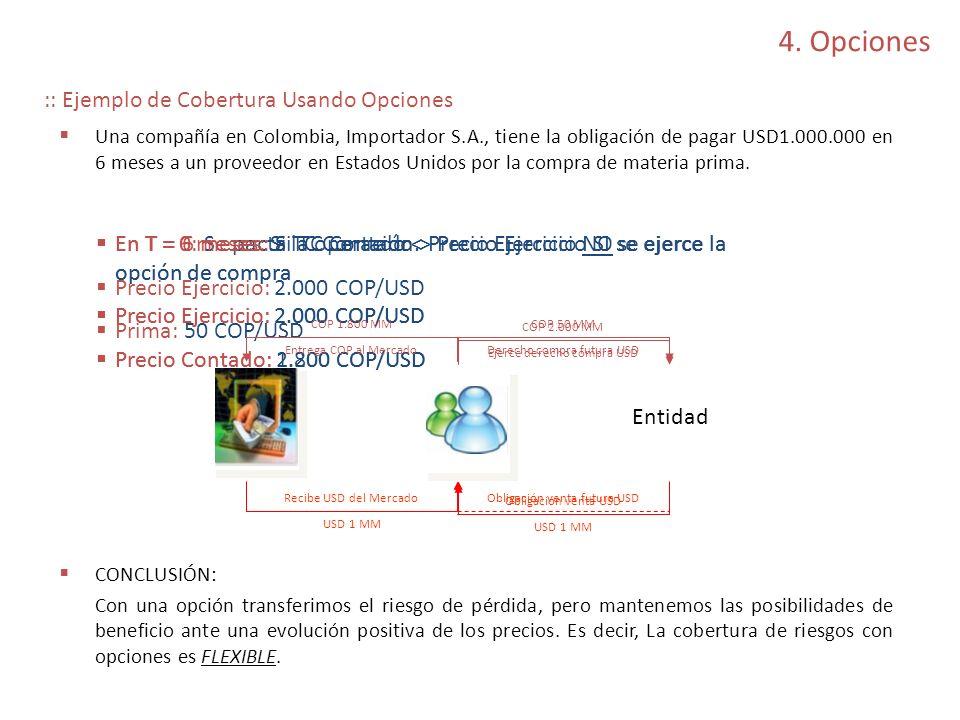 :: Ejemplo de Cobertura Usando Opciones Una compañía en Colombia, Importador S.A., tiene la obligación de pagar USD1.000.000 en 6 meses a un proveedor