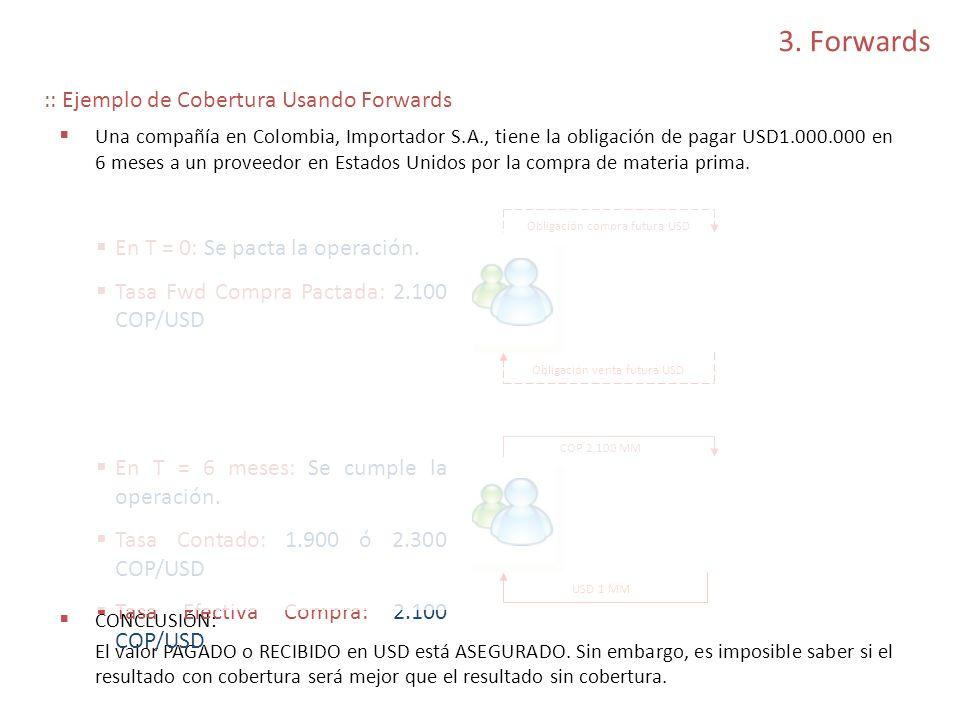 :: Ejemplo de Cobertura Usando Forwards Una compañía en Colombia, Importador S.A., tiene la obligación de pagar USD1.000.000 en 6 meses a un proveedor
