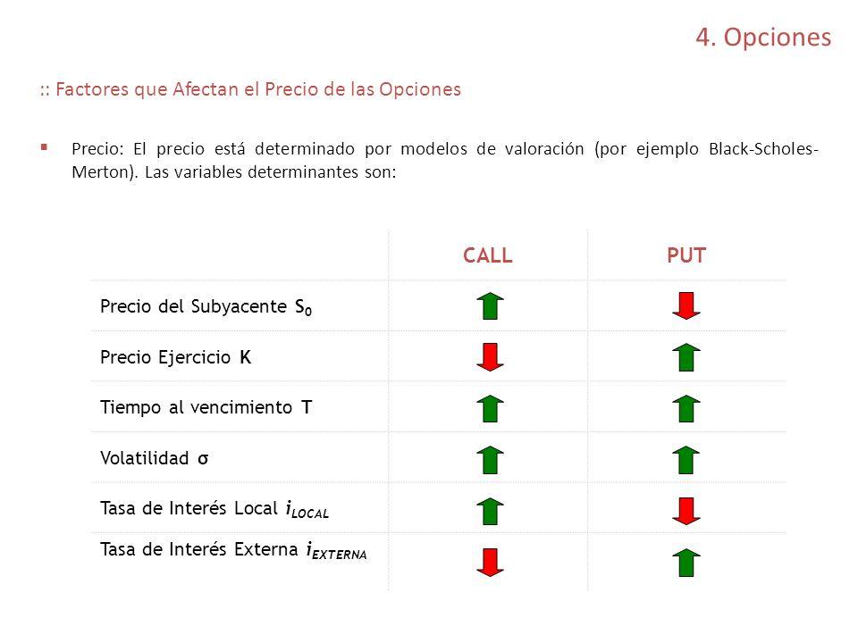 :: Factores que Afectan el Precio de las Opciones Precio: El precio está determinado por modelos de valoración (por ejemplo Black-Scholes- Merton). La