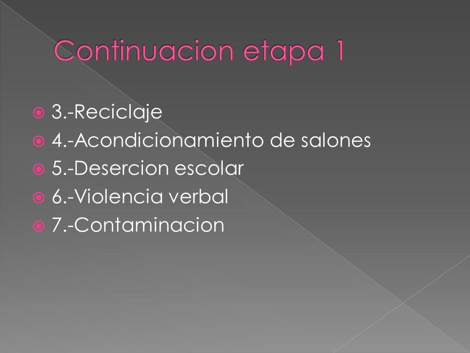 3.-Reciclaje 4.-Acondicionamiento de salones 5.-Desercion escolar 6.-Violencia verbal 7.-Contaminacion