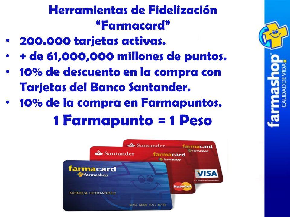Herramientas de Fidelización Farmacard 200.000 tarjetas activas. + de 61,000,000 millones de puntos. 10% de descuento en la compra con Tarjetas del Ba