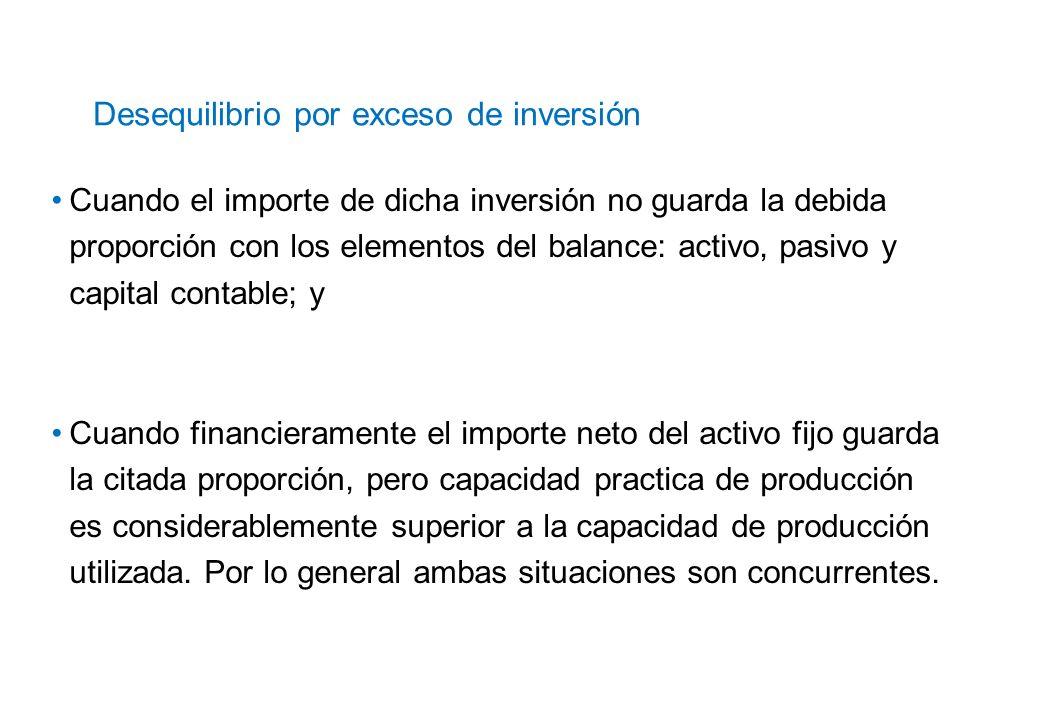 Desequilibrio por exceso de inversión Cuando el importe de dicha inversión no guarda la debida proporción con los elementos del balance: activo, pasiv