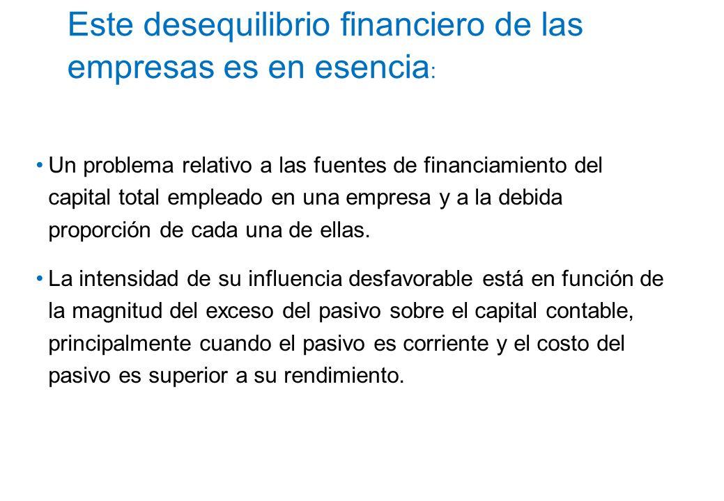 Este desequilibrio financiero de las empresas es en esencia : Un problema relativo a las fuentes de financiamiento del capital total empleado en una e