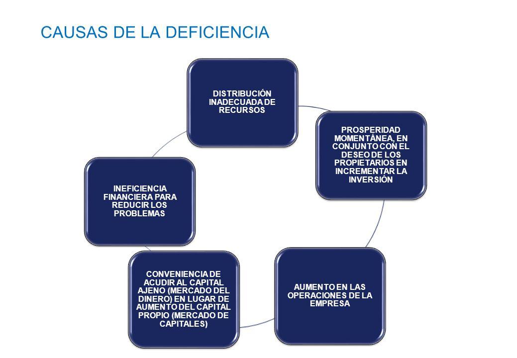 CAUSAS DE LA DEFICIENCIA DISTRIBUCIÓN INADECUADA DE RECURSOS PROSPERIDAD MOMENTÁNEA, EN CONJUNTO CON EL DESEO DE LOS PROPIETARIOS EN INCREMENTAR LA IN