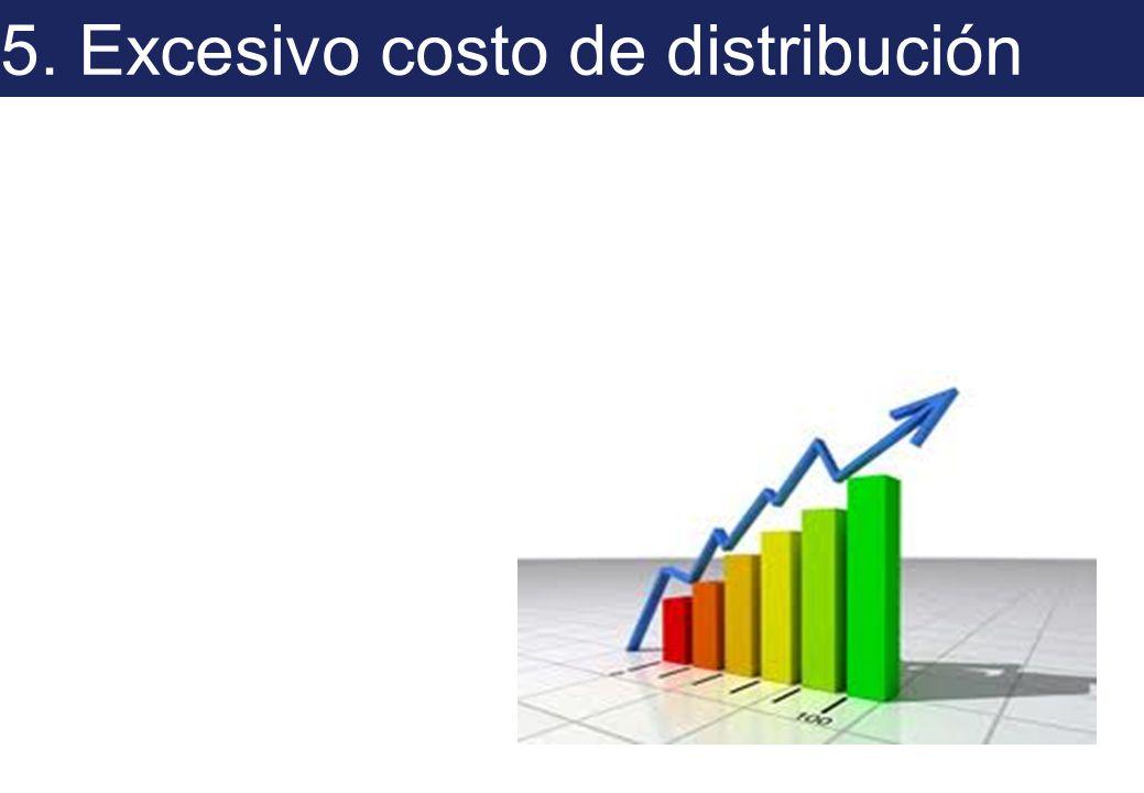 5. Excesivo costo de distribución