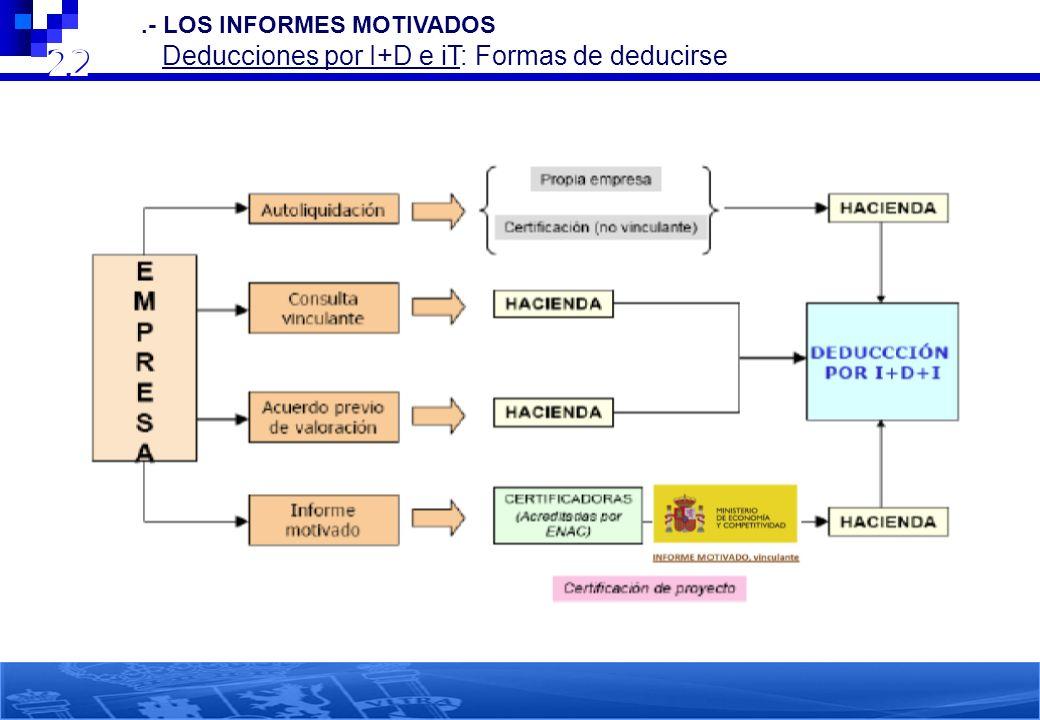 22 2.- LOS INFORMES MOTIVADOS Deducciones por I+D e iT: Formas de deducirse 22