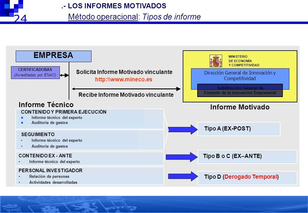 24 2.- LOS INFORMES MOTIVADOS Método operacional: Tipos de informe EMPRESA CERTIFICADORAS (Acreditadas por ENAC) Solicita Informe Motivado vinculante