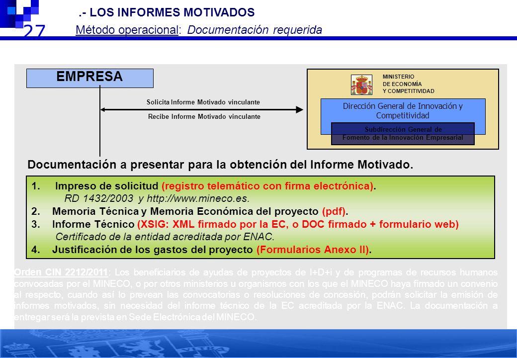 27 EMPRESA Solicita Informe Motivado vinculante Recibe Informe Motivado vinculante Documentación a presentar para la obtención del Informe Motivado. M