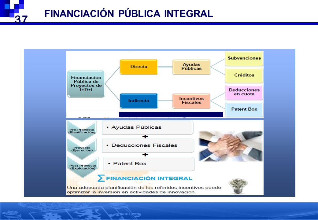 37 FINANCIACIÓN PÚBLICA INTEGRAL