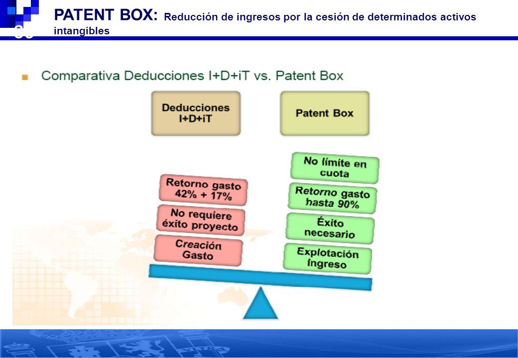 39 PATENT BOX: Reducción de ingresos por la cesión de determinados activos intangibles