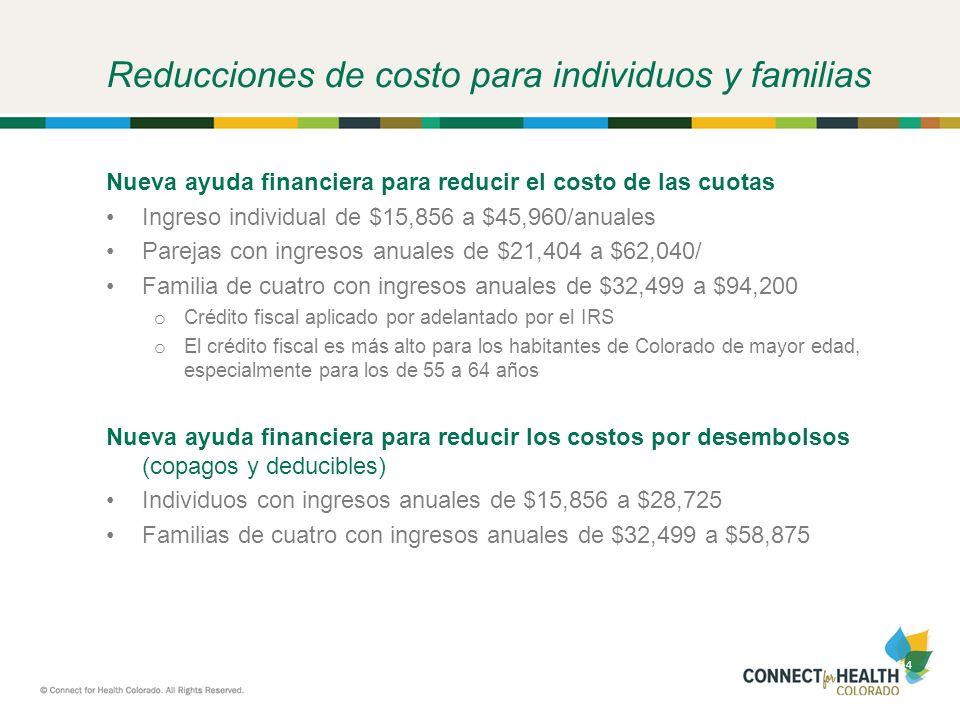 14 Reducciones de costo para individuos y familias Nueva ayuda financiera para reducir el costo de las cuotas Ingreso individual de $15,856 a $45,960/anuales Parejas con ingresos anuales de $21,404 a $62,040/ Familia de cuatro con ingresos anuales de $32,499 a $94,200 o Crédito fiscal aplicado por adelantado por el IRS o El crédito fiscal es más alto para los habitantes de Colorado de mayor edad, especialmente para los de 55 a 64 años Nueva ayuda financiera para reducir los costos por desembolsos (copagos y deducibles) Individuos con ingresos anuales de $15,856 a $28,725 Familias de cuatro con ingresos anuales de $32,499 a $58,875