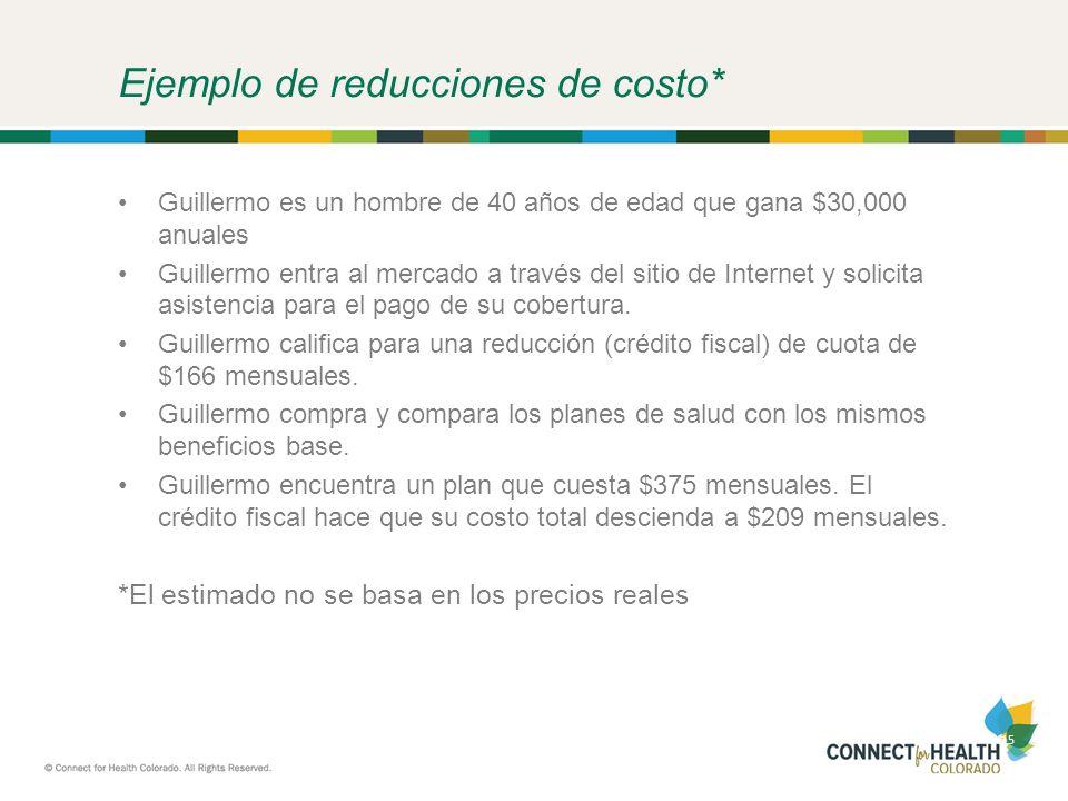 15 Ejemplo de reducciones de costo* Guillermo es un hombre de 40 años de edad que gana $30,000 anuales Guillermo entra al mercado a través del sitio de Internet y solicita asistencia para el pago de su cobertura.