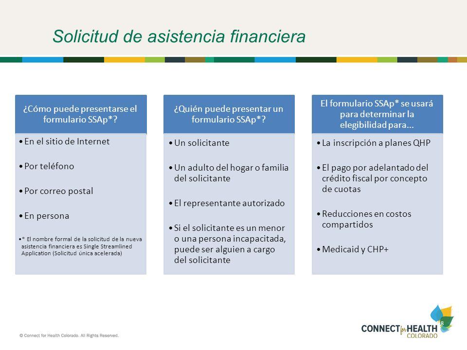 18 Solicitud de asistencia financiera ¿Cómo puede presentarse el formulario SSAp*.