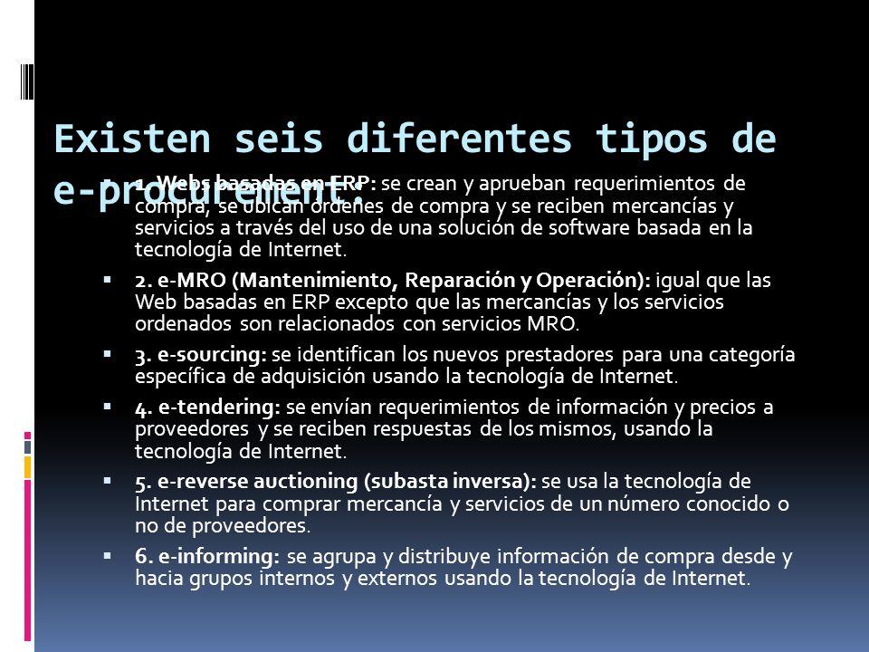Existen seis diferentes tipos de e-procurement: 1.