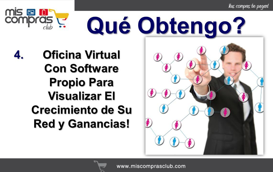 4.Oficina Virtual Con Software Propio Para Visualizar El Crecimiento de Su Red y Ganancias.