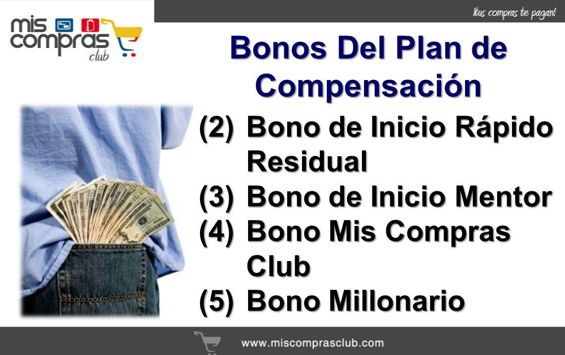 (2)Bono de Inicio Rápido Residual (3)Bono de Inicio Mentor (4)Bono Mis Compras Club (5)Bono Millonario Bonos Del Plan de Compensación