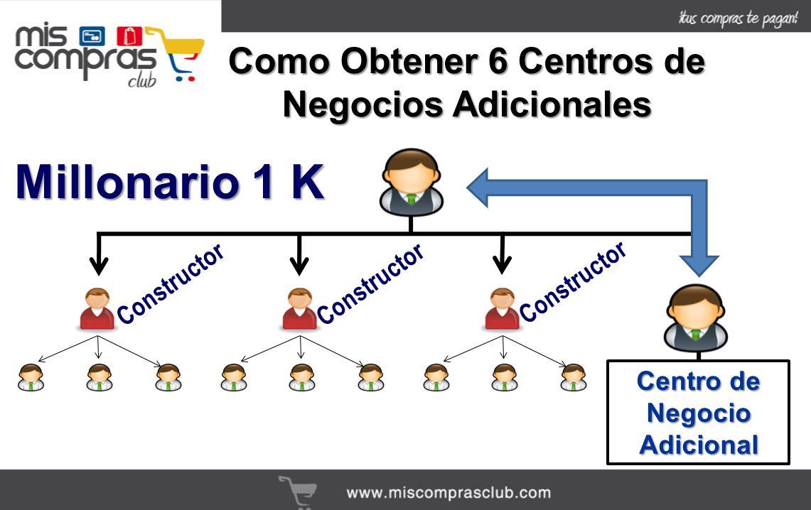 Como Obtener 6 Centros de Negocios Adicionales Centro de NegocioAdicional Millonario 1 K Constructor