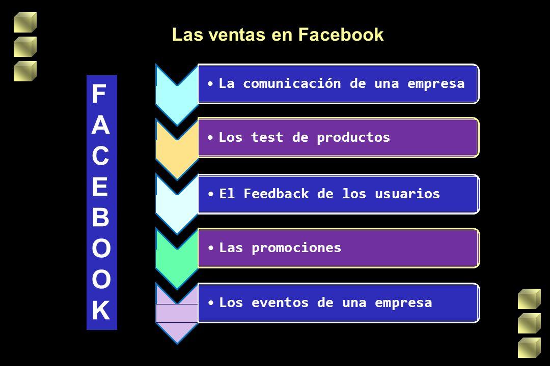Las ventas en Facebook FACEBOOKFACEBOOK El Feedback de los usuariosLas promocionesLos eventos de una empresaLa comunicación de una empresaLos test de productos