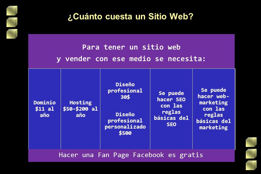 ¿Cuánto cuesta un Sitio Web.