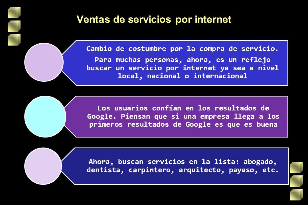 Ventas de servicios por internet Cambio de costumbre por la compra de servicio.