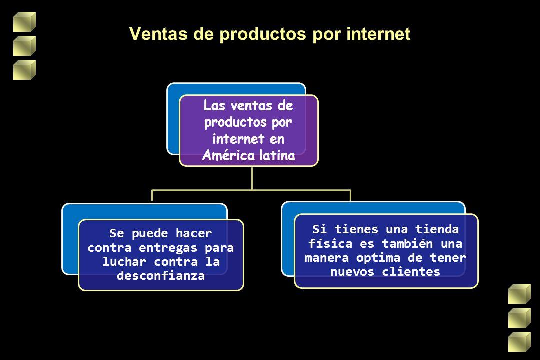 Ventas de productos por internet Las ventas de productos por internet en América latina Se puede hacer contra entregas para luchar contra la desconfianza Si tienes una tienda física es también una manera optima de tener nuevos clientes