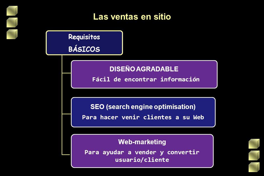 Las ventas en sitio Requisitos BÁSICOS DISEÑO AGRADABLE Fácil de encontrar información SEO (search engine optimisation) Para hacer venir clientes a su Web Web-marketing Para ayudar a vender y convertir usuario/cliente