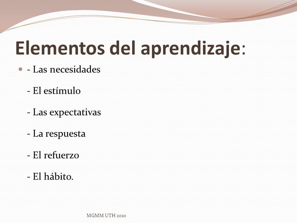 Elementos del aprendizaje: - Las necesidades - El estímulo - Las expectativas - La respuesta - El refuerzo - El hábito. MGMM UTH 2010