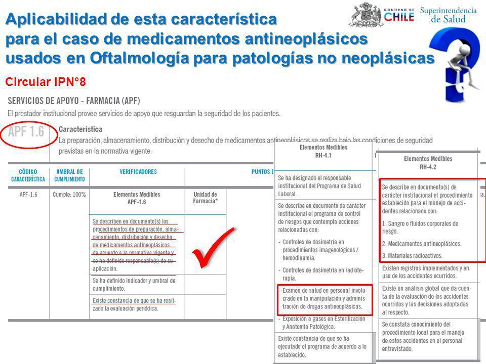 Aplicabilidad de esta característica para el caso de medicamentos antineoplásicos usados en Oftalmología para patologías no neoplásicas Circular IPN°8